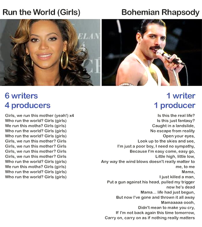 The evolution of music...