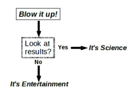 As simple as it gets
