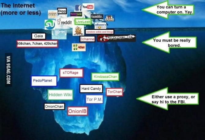 I dare you to enter deep web 9gag i dare you to enter deep web ccuart Choice Image