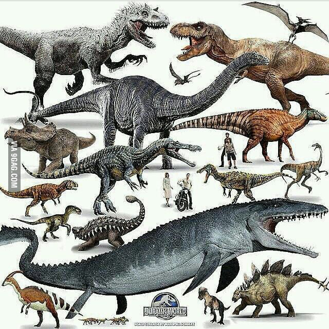 Every dinosaur that will be featured in jurassic world - Dinosaure jurassic world ...
