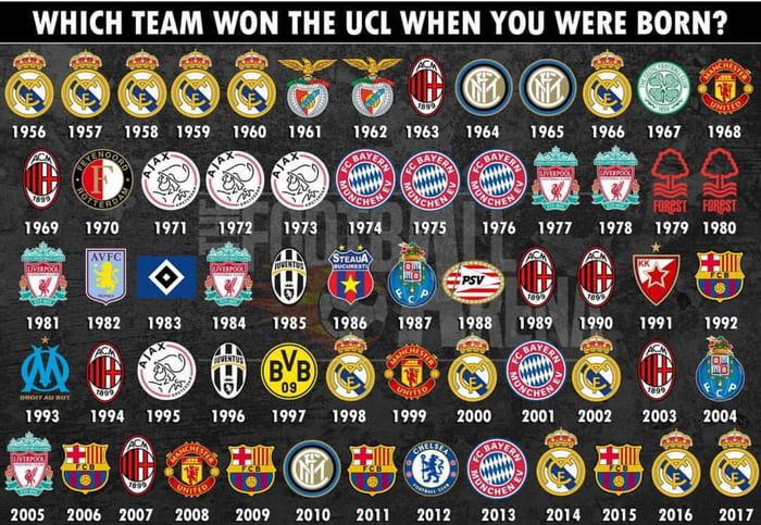 uefa champions league winners from 1956 to 2017 9gag uefa champions league winners from 1956