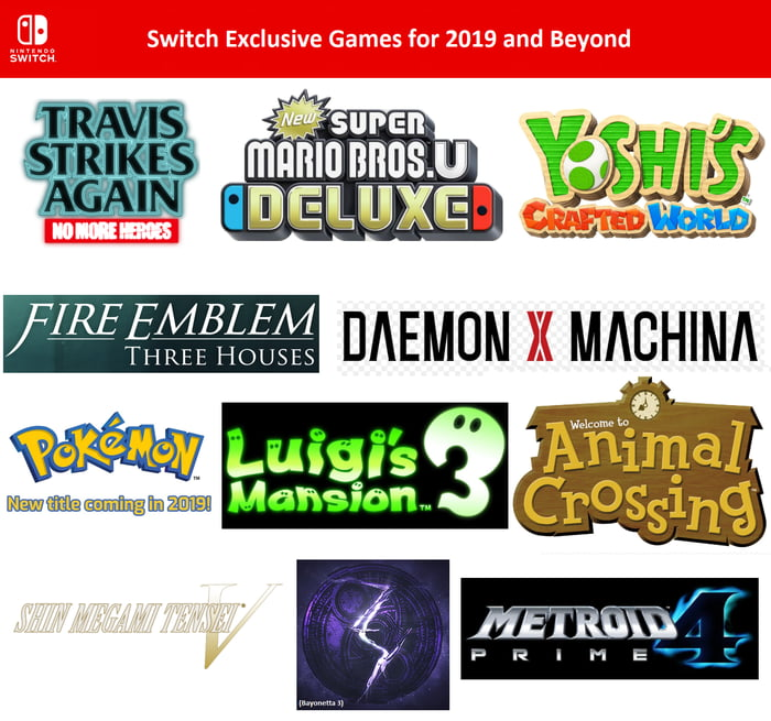 After last night's massive Nintendo Direct 2019 (and beyond) for the