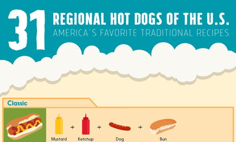 #NationalHotdogDay - could that get any better?