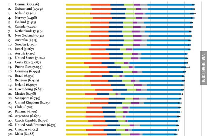 World happiness report ranking 2013 2015 your country on the list world happiness report ranking 2013 2015 your country on the list freerunsca Choice Image